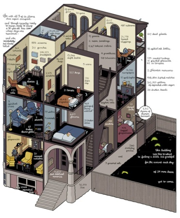 Planche extraite de Building Stories de Chris Ware